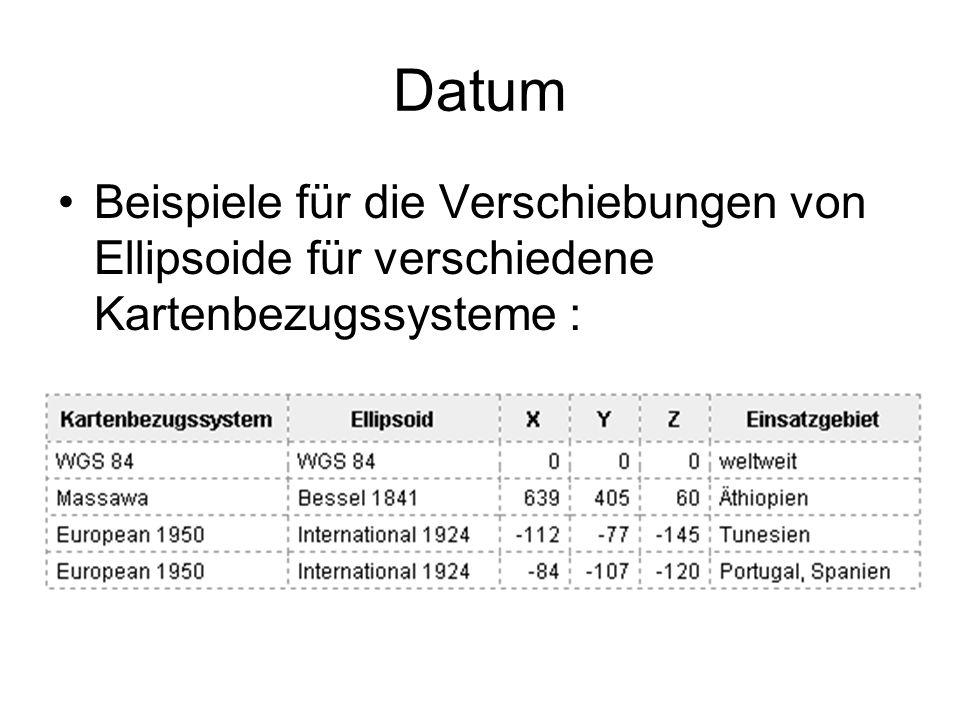 Datum Beispiele für die Verschiebungen von Ellipsoide für verschiedene Kartenbezugssysteme :