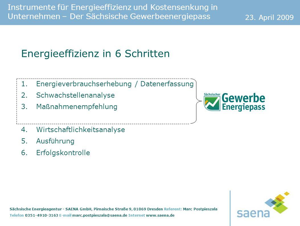 Energieeffizienz in 6 Schritten