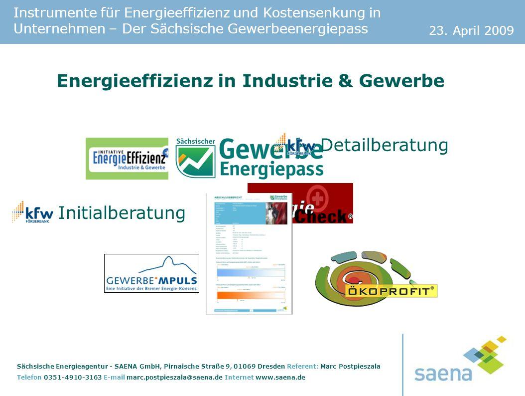 Energieeffizienz in Industrie & Gewerbe