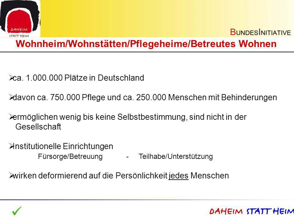 Wohnheim/Wohnstätten/Pflegeheime/Betreutes Wohnen