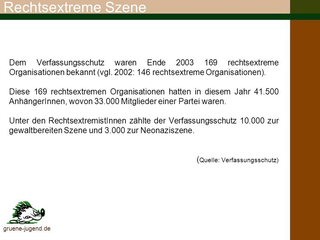 Rechtsextreme SzeneDem Verfassungsschutz waren Ende 2003 169 rechtsextreme Organisationen bekannt (vgl. 2002: 146 rechtsextreme Organisationen).