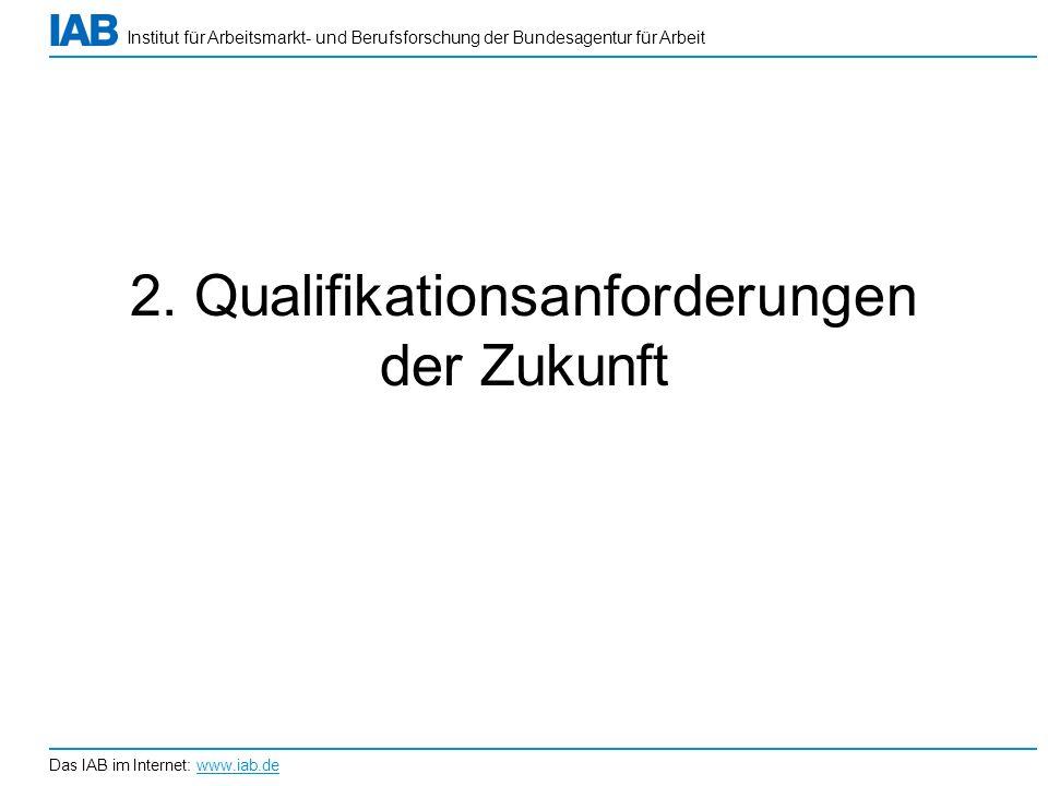 2. Qualifikationsanforderungen der Zukunft