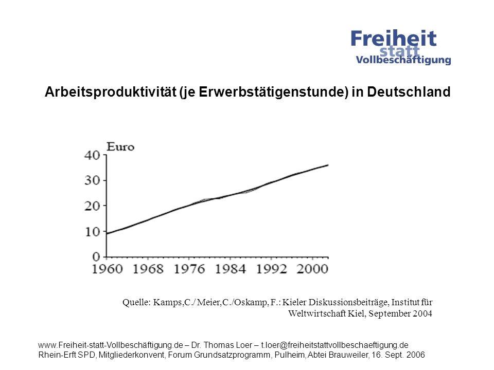Arbeitsproduktivität (je Erwerbstätigenstunde) in Deutschland
