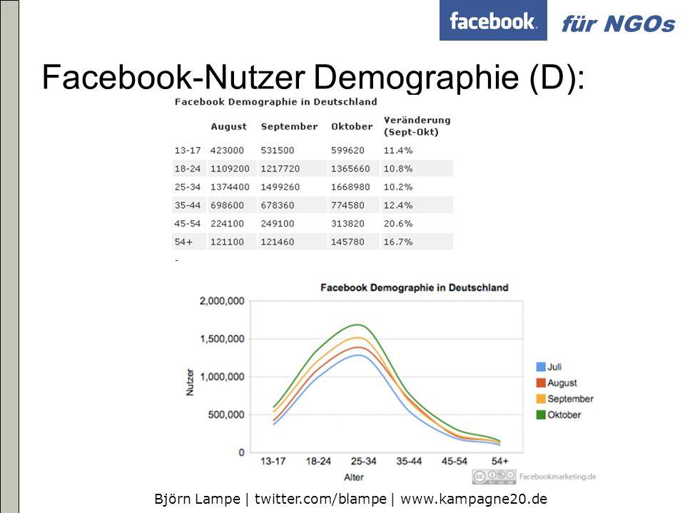 Facebook-Nutzer Demographie (D):