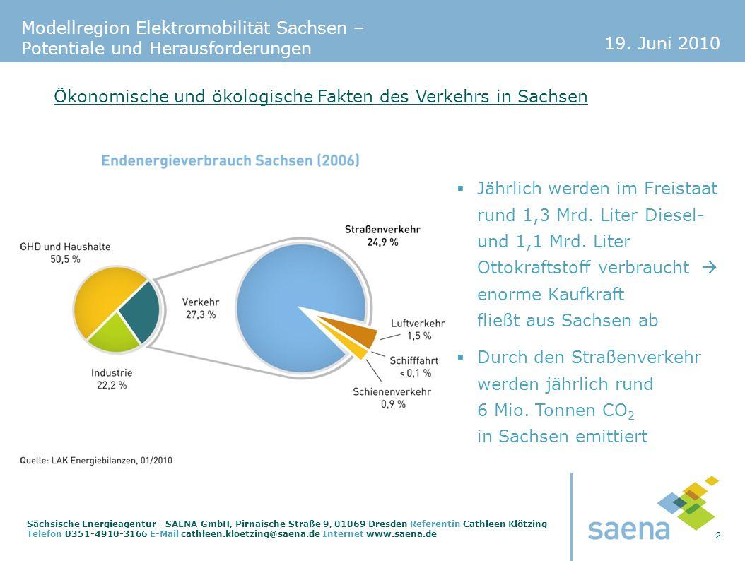 Ökonomische und ökologische Fakten des Verkehrs in Sachsen