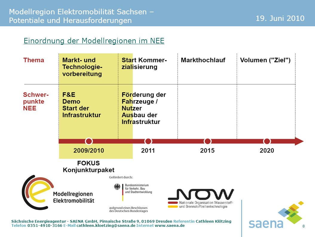 Einordnung der Modellregionen im NEE