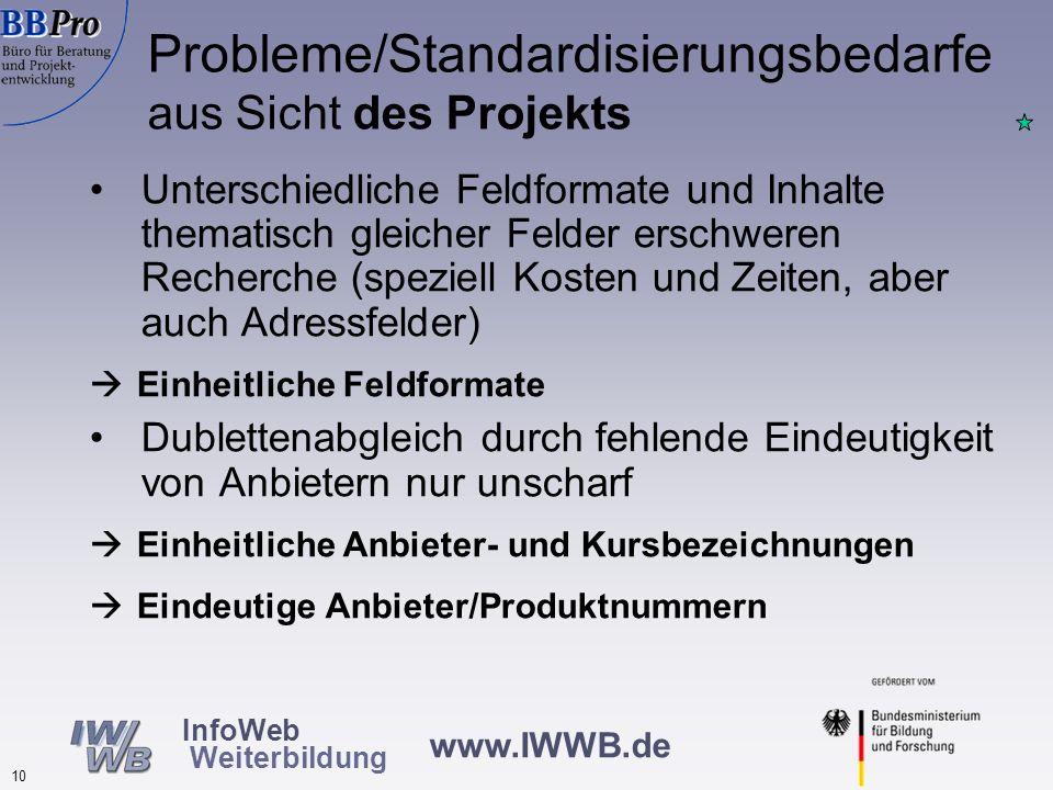 Probleme/Standardisierungsbedarfe aus Sicht des Projekts