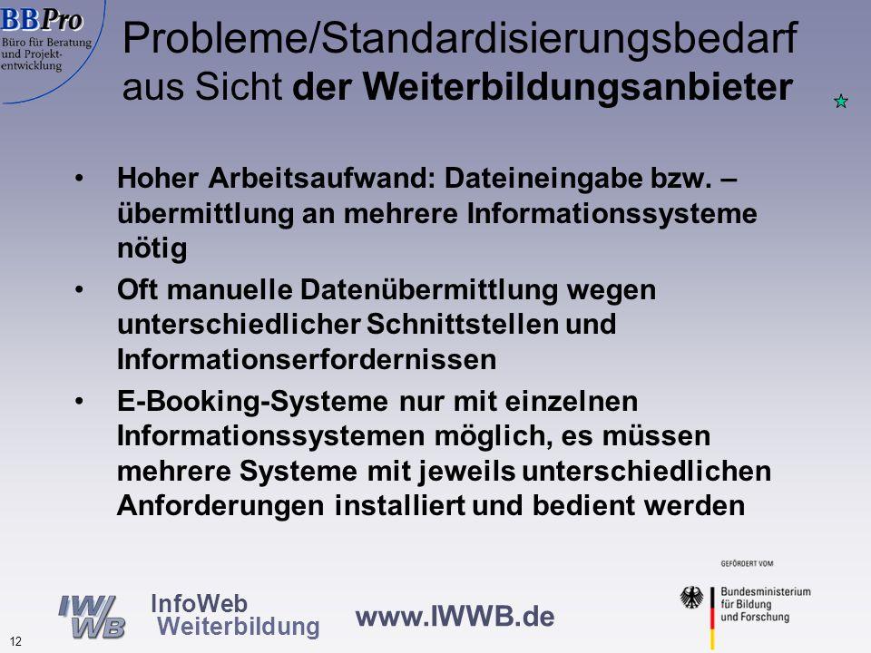 Probleme/Standardisierungsbedarf aus Sicht der Weiterbildungsanbieter
