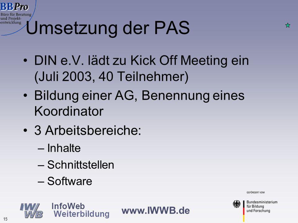 Umsetzung der PAS DIN e.V. lädt zu Kick Off Meeting ein (Juli 2003, 40 Teilnehmer) Bildung einer AG, Benennung eines Koordinator.