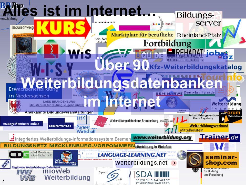 Über 90 Weiterbildungsdatenbanken im Internet