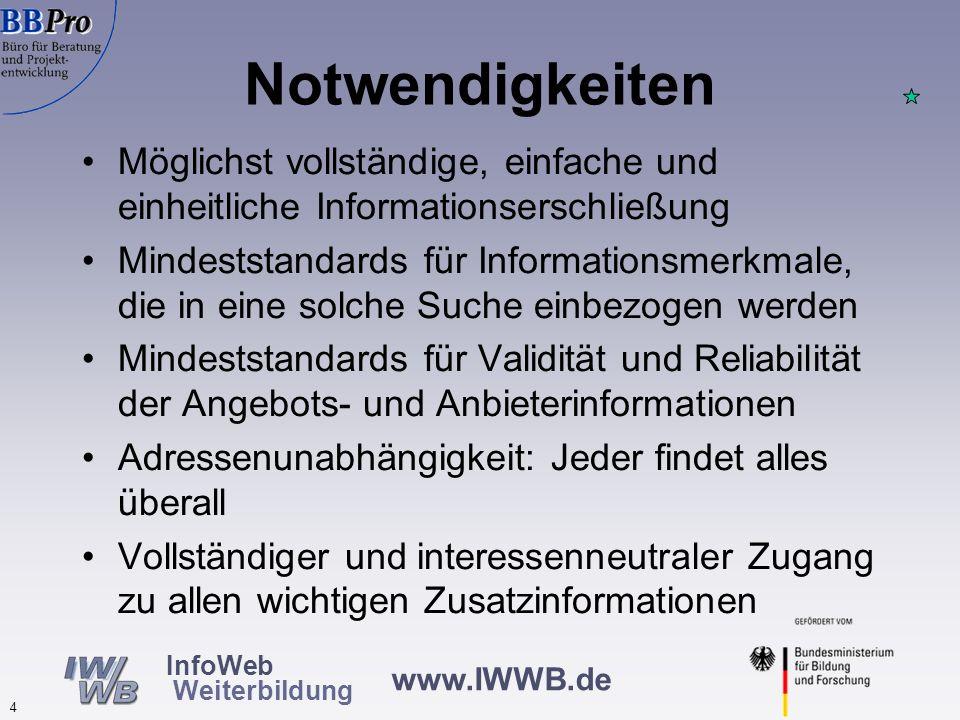 Notwendigkeiten Möglichst vollständige, einfache und einheitliche Informationserschließung.