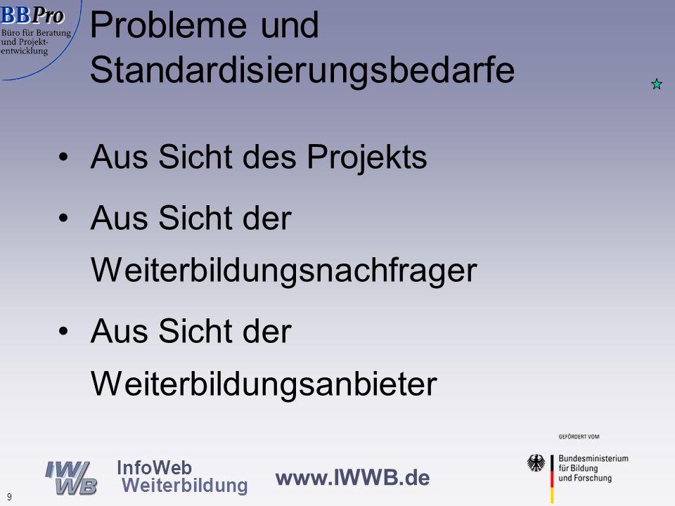 Probleme und Standardisierungsbedarfe