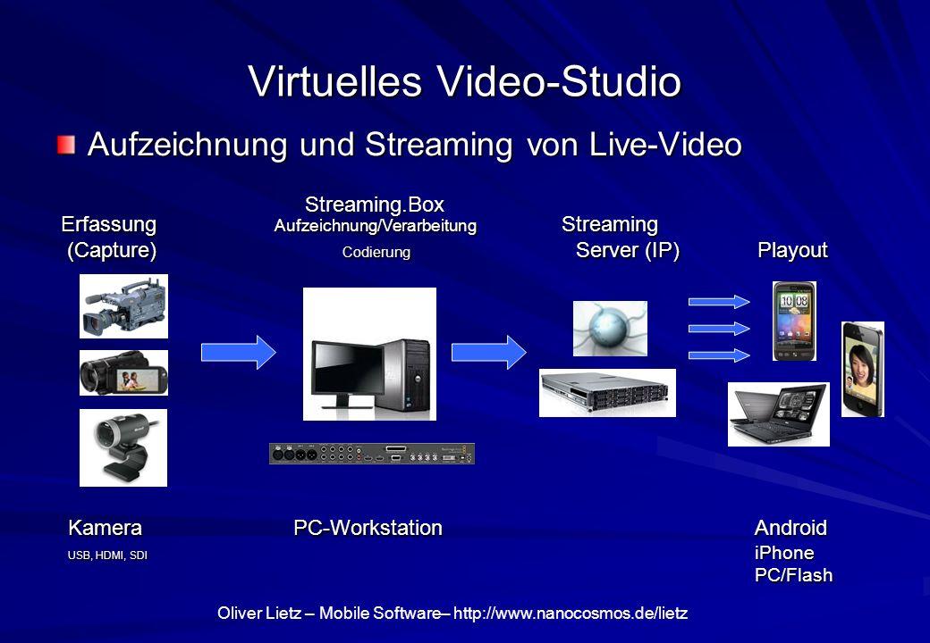 Virtuelles Video-Studio