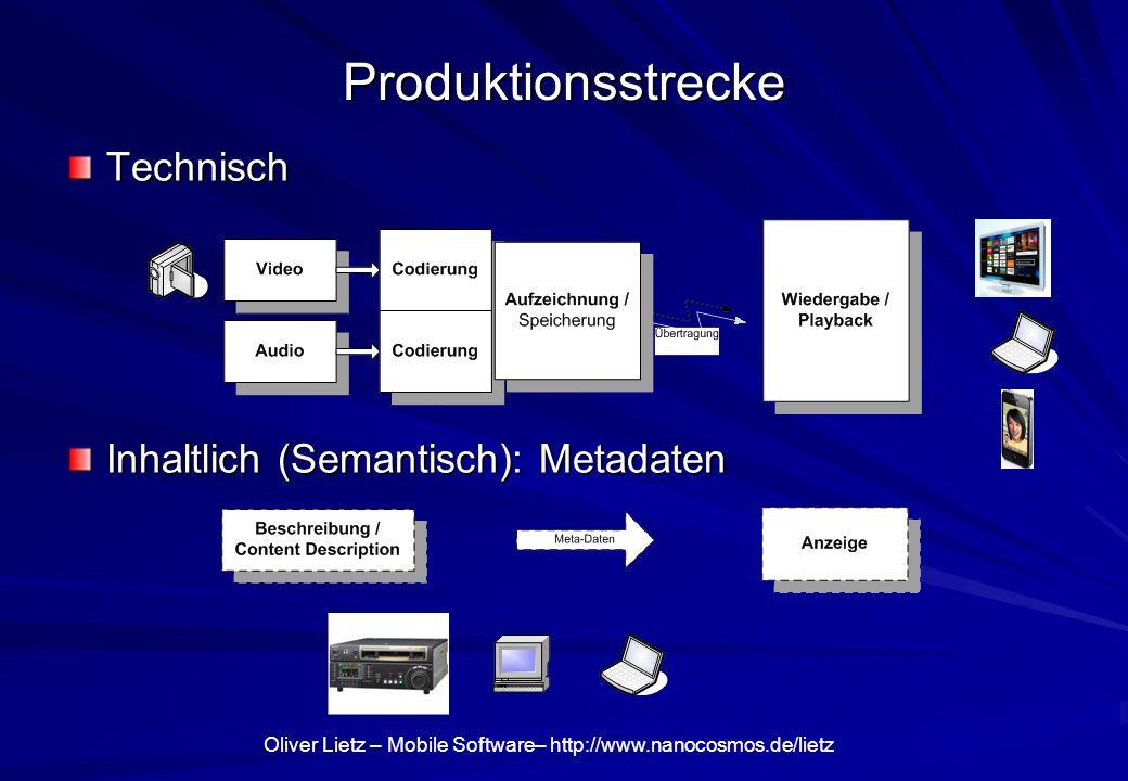 Produktionsstrecke Technisch Inhaltlich (Semantisch): Metadaten