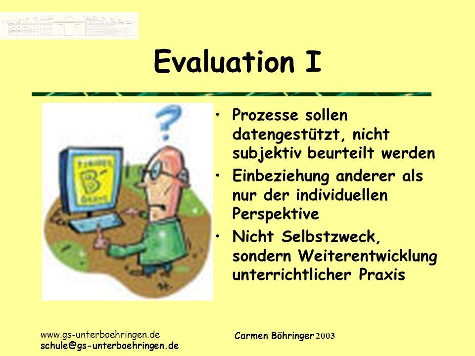 Evaluation I Prozesse sollen datengestützt, nicht subjektiv beurteilt werden. Einbeziehung anderer als nur der individuellen Perspektive.