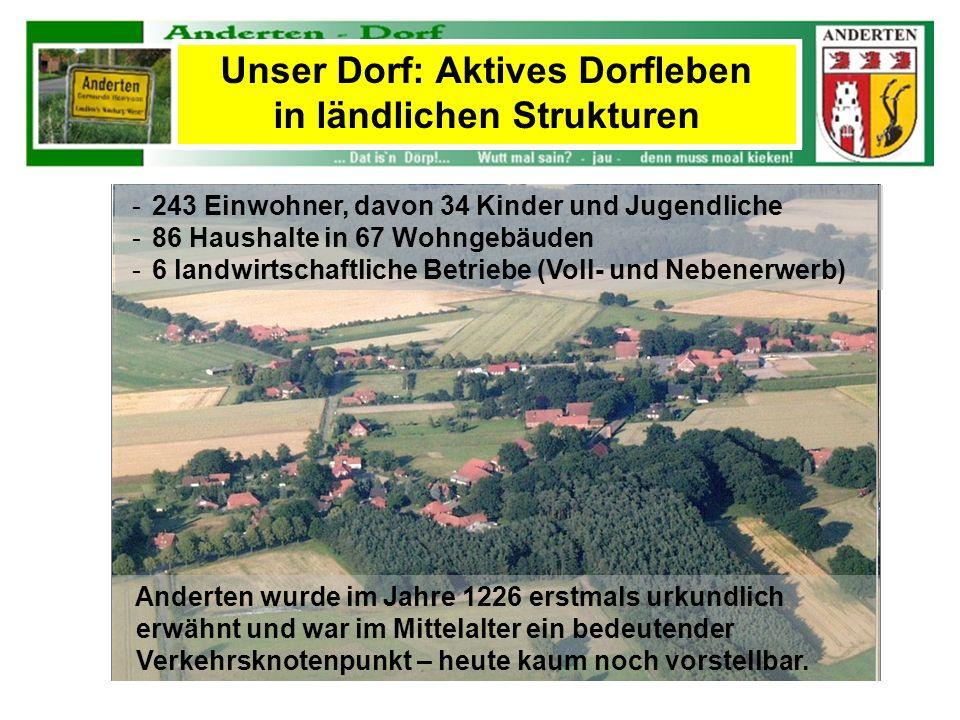 Unser Dorf: Aktives Dorfleben in ländlichen Strukturen