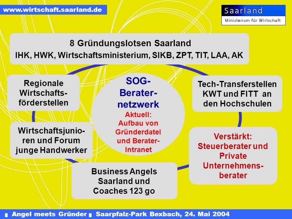 SOG-Berater-netzwerk