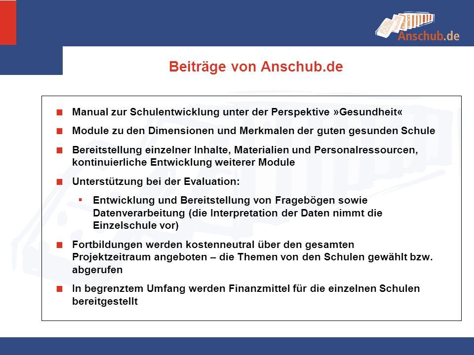 Beiträge von Anschub.de