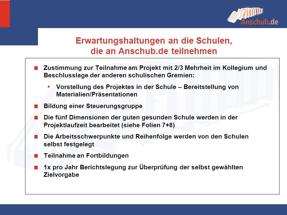 Erwartungshaltungen an die Schulen, die an Anschub.de teilnehmen