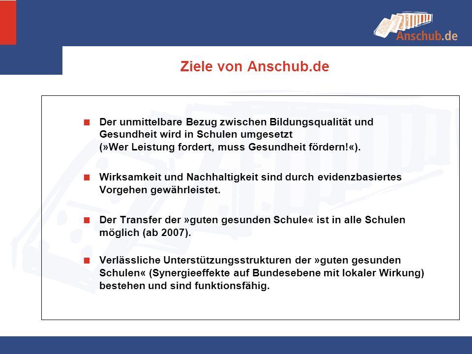 Ziele von Anschub.de
