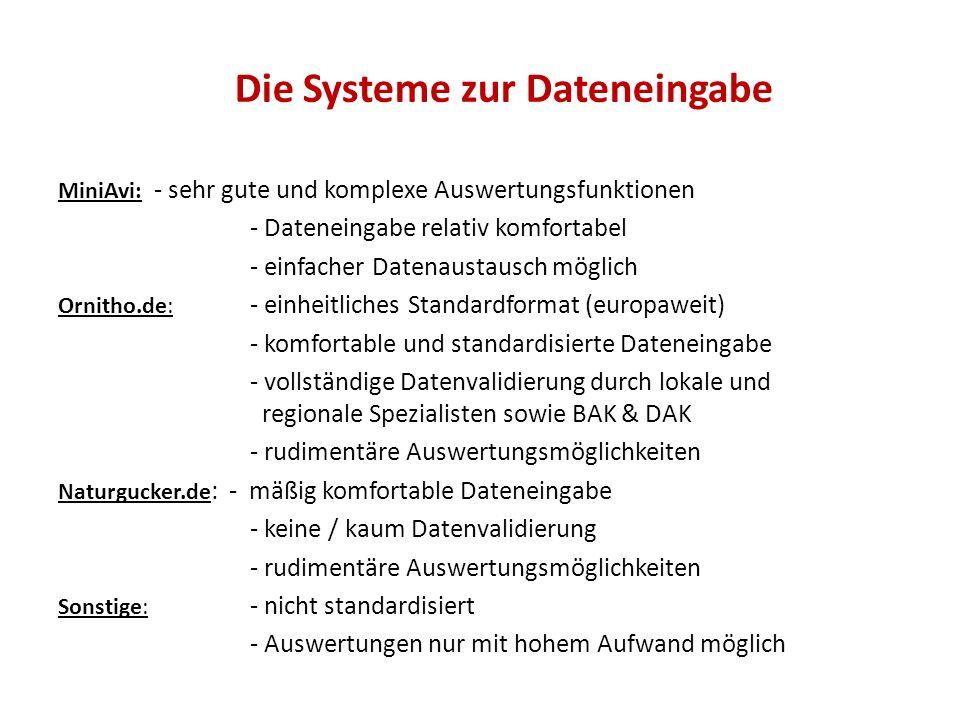 Die Systeme zur Dateneingabe