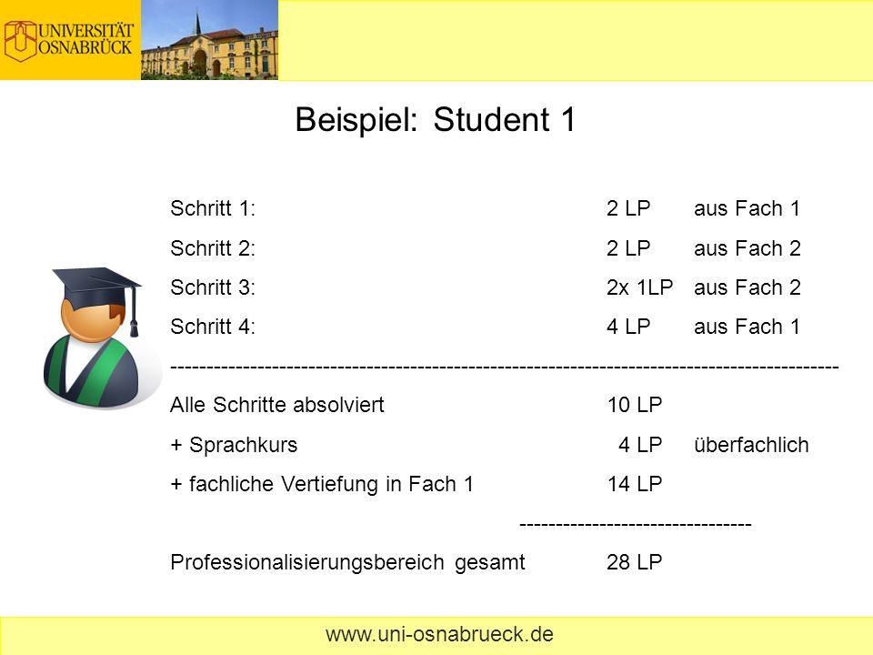 Beispiel: Student 1 Schritt 1: 2 LP aus Fach 1
