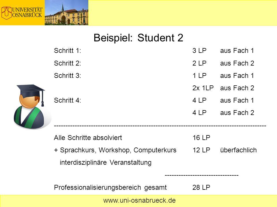 Beispiel: Student 2 Schritt 1: 3 LP aus Fach 1