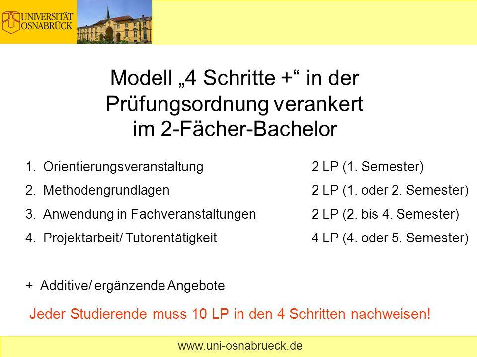 """Modell """"4 Schritte + in der Prüfungsordnung verankert"""