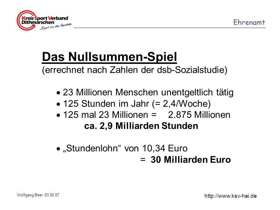 Das Nullsummen-Spiel (errechnet nach Zahlen der dsb-Sozialstudie)