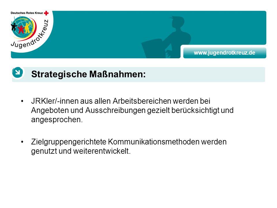 Strategische Maßnahmen: