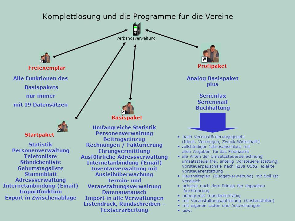 Komplettlösung und die Programme für die Vereine