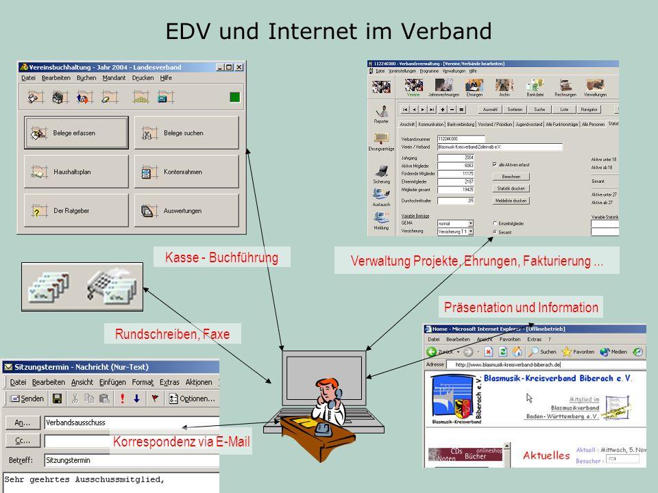 EDV und Internet im Verband