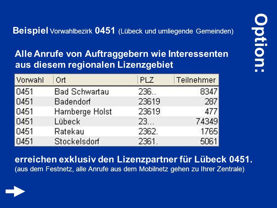 Option: Beispiel Vorwahlbezirk 0451 (Lübeck und umliegende Gemeinden)