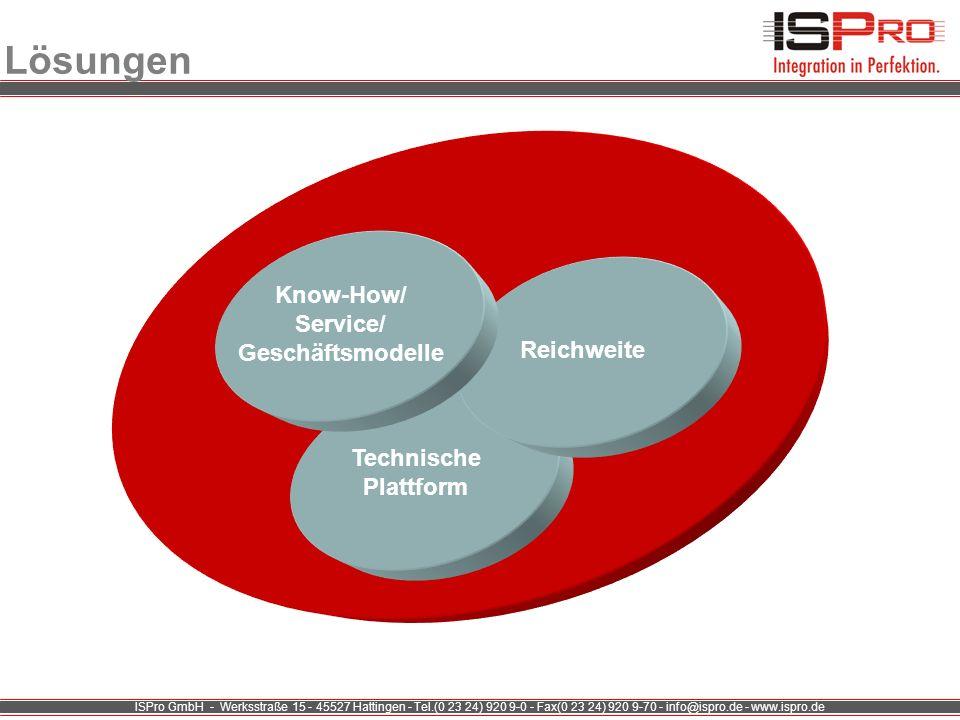 Lösungen Know-How/ Service/ Geschäftsmodelle Reichweite Technische