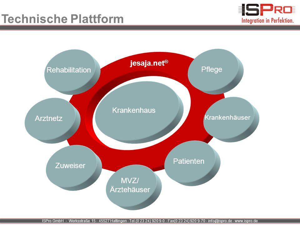 Technische Plattform Rehabilitation Pflege jesaja.net® Krankenhaus