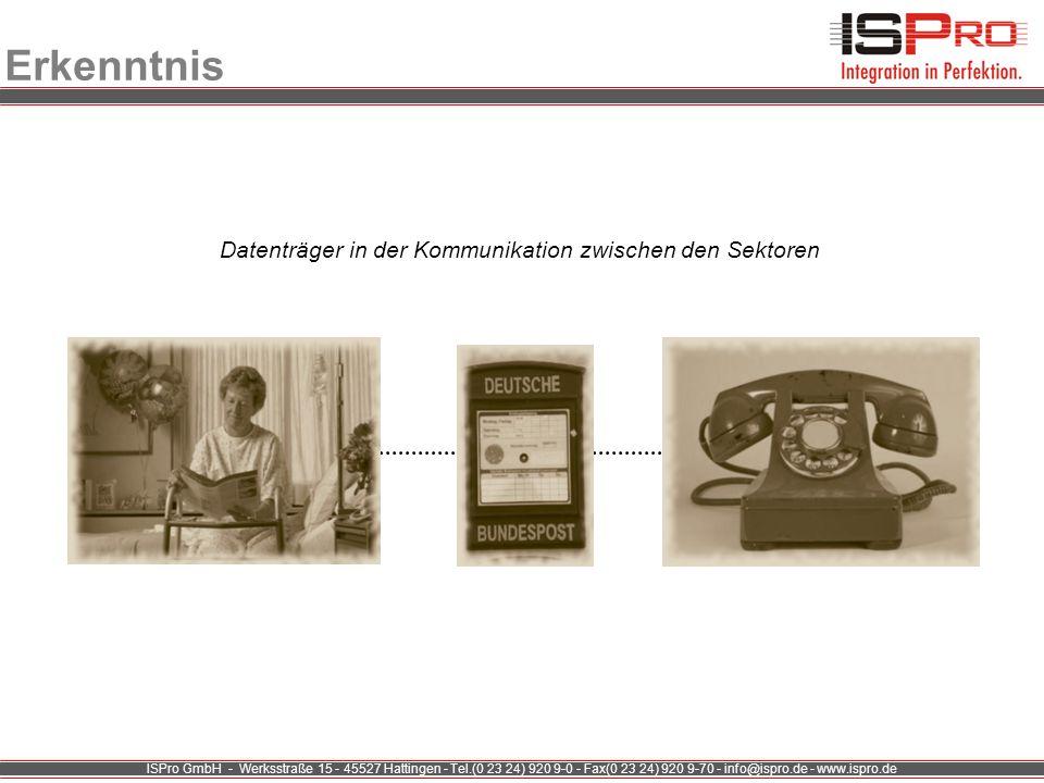 Datenträger in der Kommunikation zwischen den Sektoren