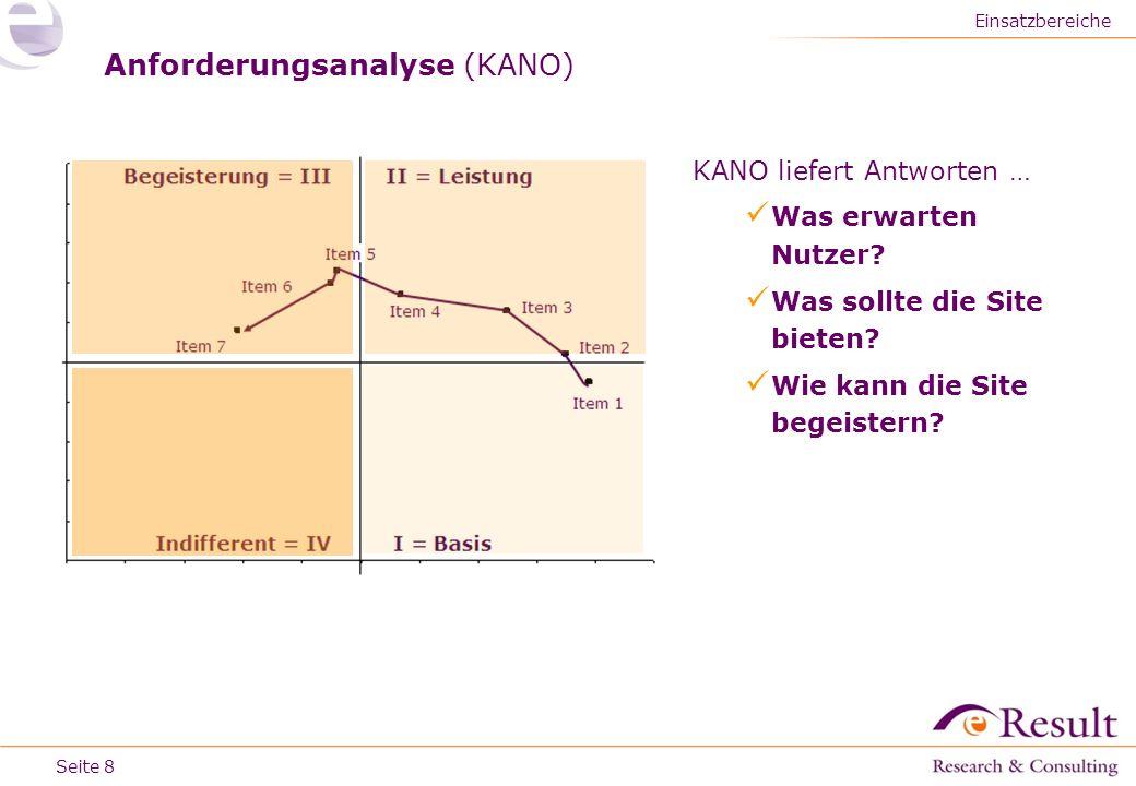 Anforderungsanalyse (KANO)
