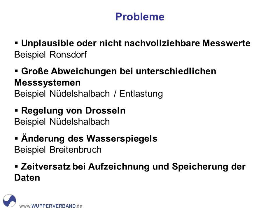 Probleme Unplausible oder nicht nachvollziehbare Messwerte Beispiel Ronsdorf.