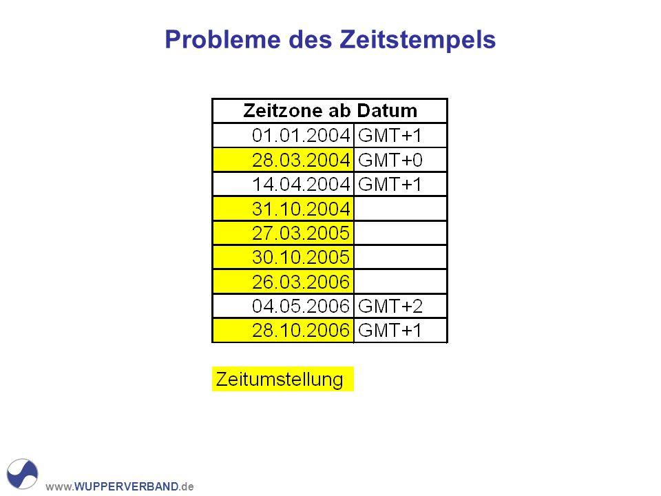 Probleme des Zeitstempels