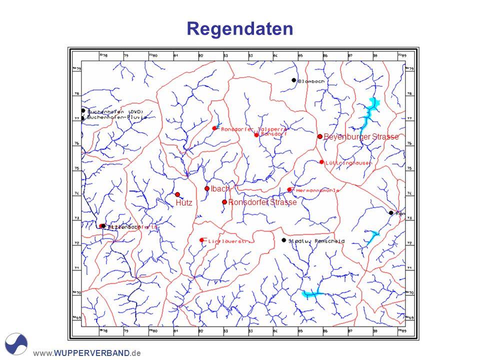 Regendaten Beyenburger Strasse Ibach Hütz Ronsdorfer Strasse