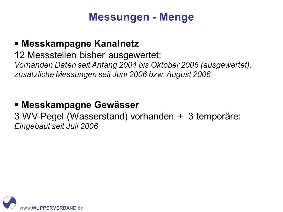 Messungen - Menge