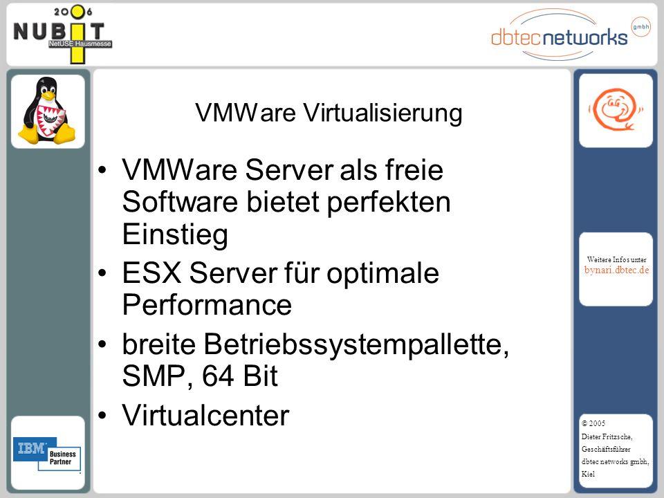 VMWare Virtualisierung