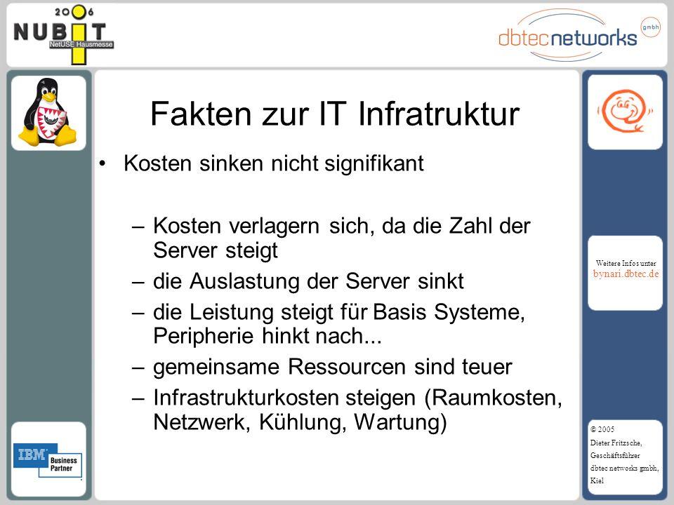 Fakten zur IT Infratruktur