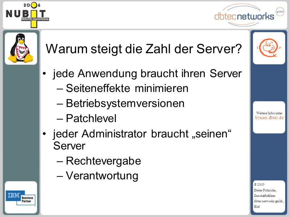 Warum steigt die Zahl der Server