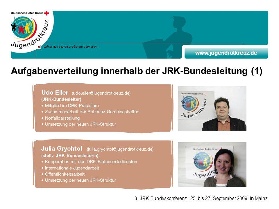 Aufgabenverteilung innerhalb der JRK-Bundesleitung (1)
