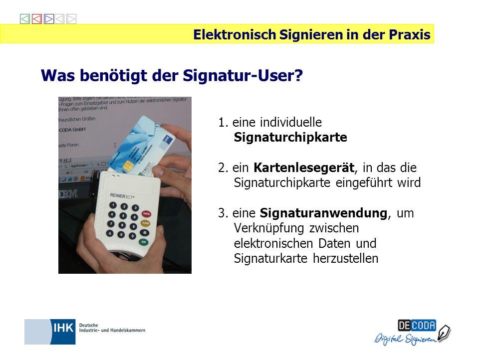 Was benötigt der Signatur-User