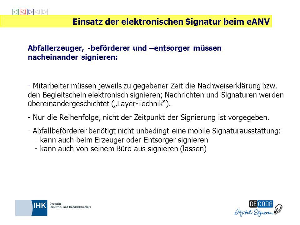 Einsatz der elektronischen Signatur beim eANV