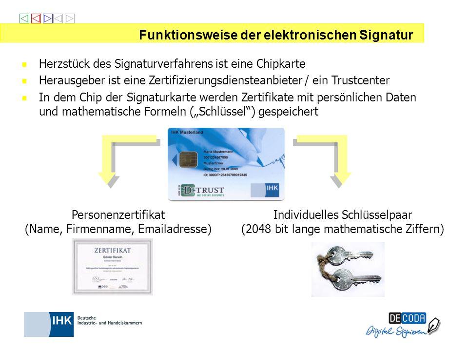 Funktionsweise der elektronischen Signatur