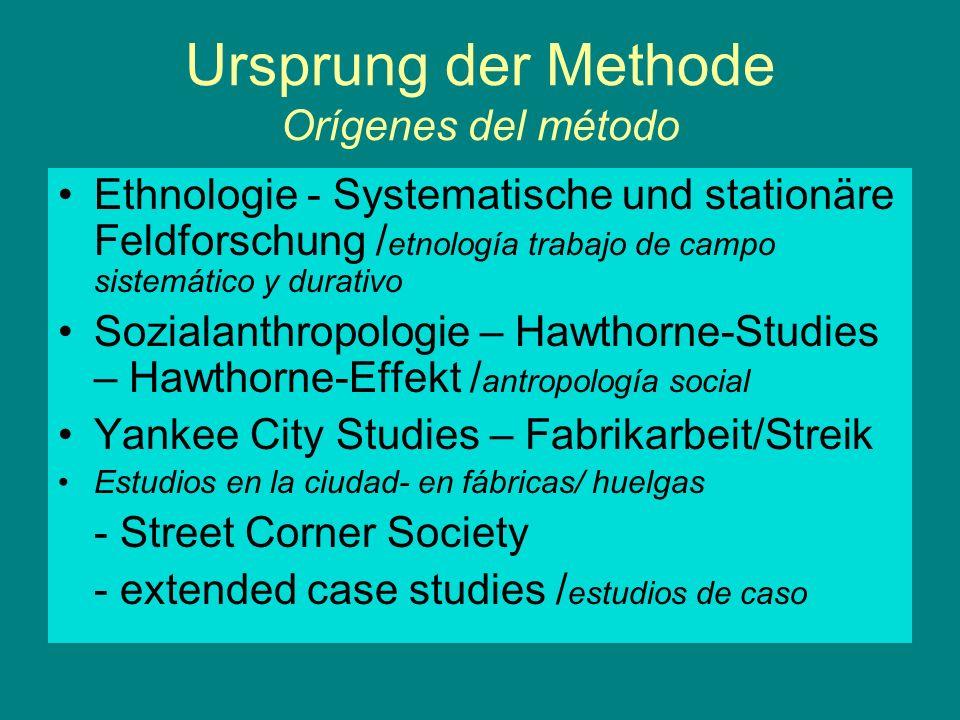 Ursprung der Methode Orígenes del método