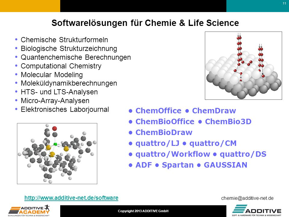 Softwarelösungen für Chemie & Life Science